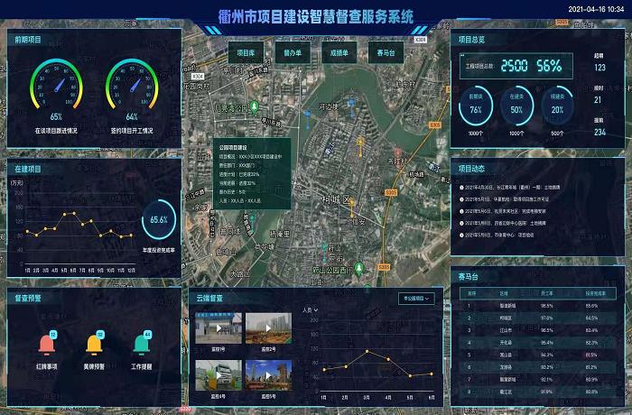衢州智慧督查服务系统