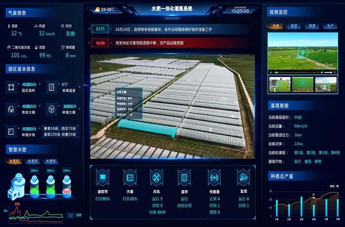 水肥一体化灌溉系统