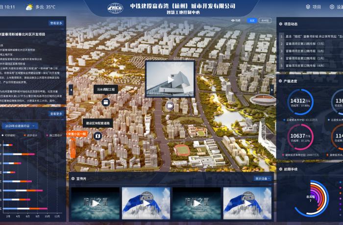 中国铁建智慧工地