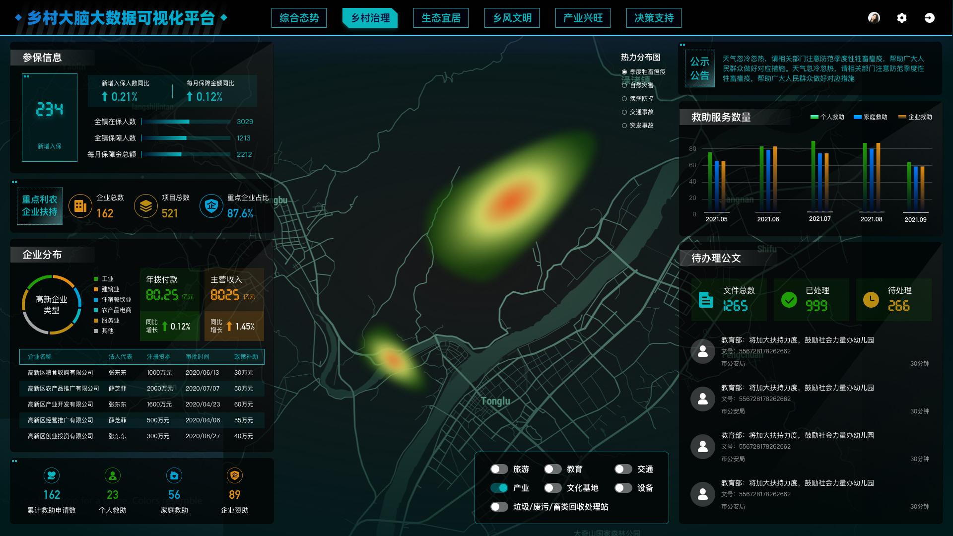 乡村大脑大数据可视化平台-乡村治理.jpg